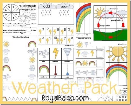 weatherpreview