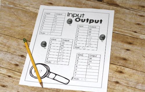InputOutputMultiplication2