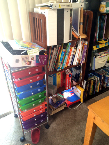 Homeschool Space:  Finding a Spot That Works for You
