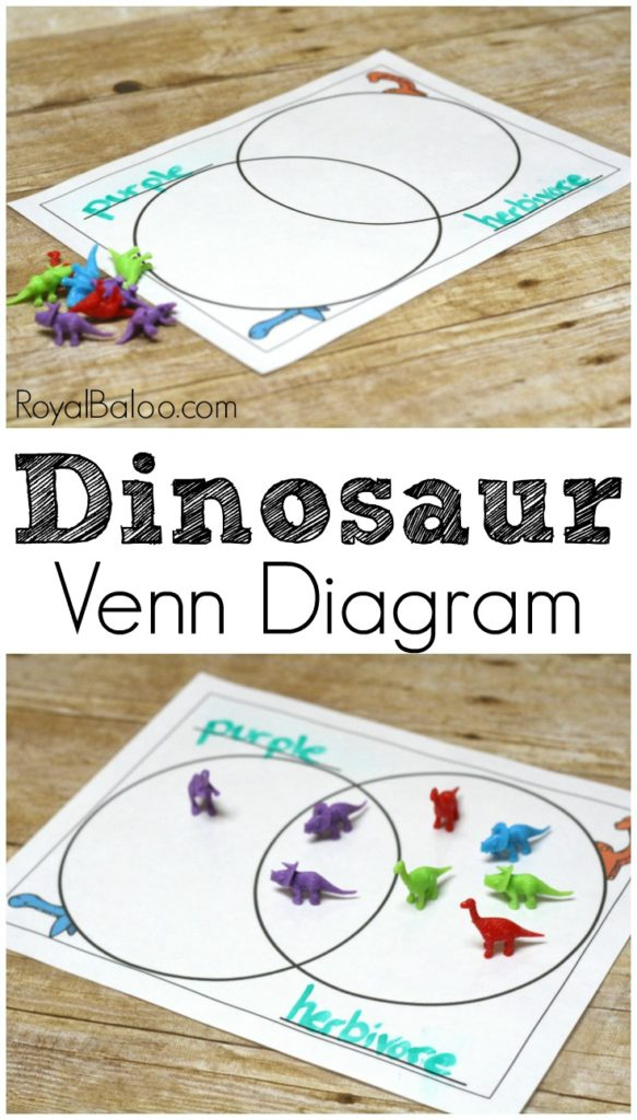 Advanced categorization starts with Venn diagrams and what better way to learn to categorize than with a dinosaur Venn diagram!