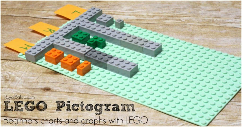 LEGO Pictograms! Bars, Charts, and Graphs, oh my!! LEGO can teach any math concept - including charts and graphs!