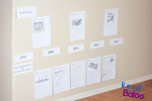 American history timeline posted on a wall