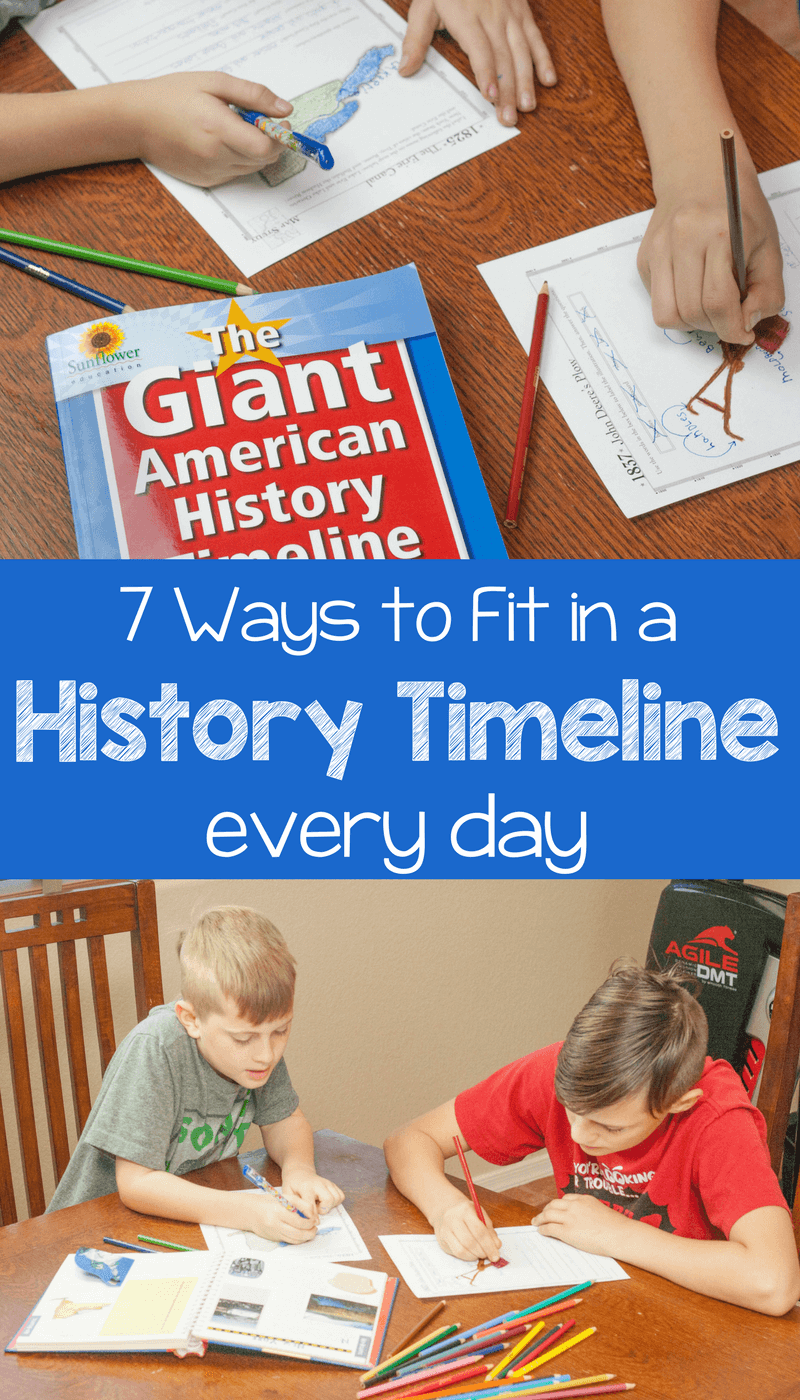 This American history timeline will make your homeschool history lessons more fun and engaging and bring history to life!
